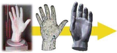 3D-skannaus-prosessi