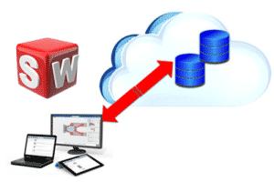 SolidWorks-3dexperience-tiedonhallinta-pilvessa-cloud-200x200